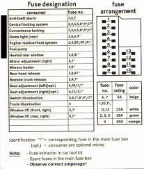 1997 mercedes d300 fuse box diagram wire center \u2022 2000 mercedes e320 radio wiring diagram 2006 mercedes c230 fuse box diagram u2022 free wiring diagrams rh pcpersia org 2000 mercedes s430