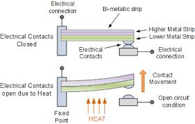temperature sensor types for temperature measurement bi metallic strip thermostat