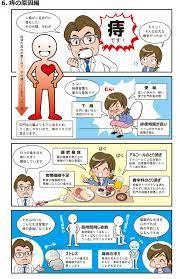いぼ 痔 の 原因
