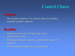Purpose Of Chart Seven Quality Tools Presented By M Aschner Introduction