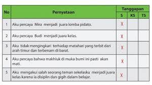 Try the suggestions below or type a new query above. Kunci Jawaban Kelas 6 Buku Agama Islam Dan Budi Pekerti Halaman 73 74 Buku Pai Dan Budi Pekerti Materi Hikmah Beriman Kepada Qadar Page 2 Of 2 Topiktrend