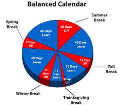 Year Round School Charts Balanced Calendar School Calendar School Schedule Homeschool