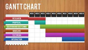 Basic Gantt Chart Template Word 30 Gantt Chart Templates Doc Pdf Excel Free Premium