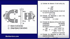 Shear Pin Design Theory Design Procedure For Knuckle Joint Cotter Joint Formulas