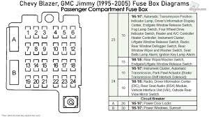 1995 Chevrolet Blazer Fuse Box 1995 Chevy Blazer Interior