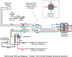 mercruiser trim pump wiring diagram wiring diagram and schematic mercury control box trim wiring ion page 1 iboats