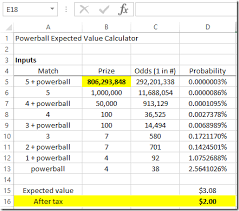Whats The Expected Value Of Your Powerball Ticket