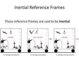 3 inertial reference frames these reference frames are said to be inertial inertial non inertial