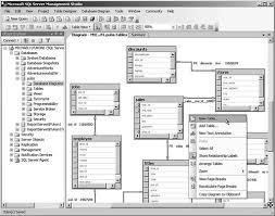 Sql Server 2005 Tools