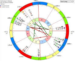 Business Astrology Chart Astrology And Business Soulbody