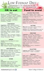 Printable Fodmap Chart Www Bedowntowndaytona Com