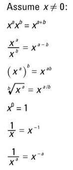 rules for exponents math nerd math algebra and   math algebra and school