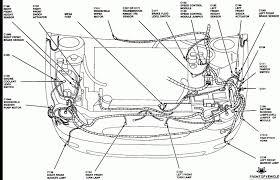 2008 ford taurus location of fuse box 2008 ford taurus fuse box 2008 ford taurus sel fuse diagram at 2008 Ford Taurus Fuse Box
