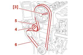 removal - refitting timing belt - tu5jp engine - tu1jp engine - tu3jp engine