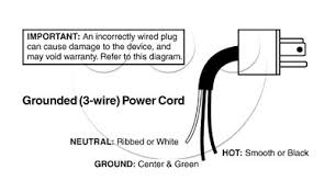 3 prong plug wiring green white black 3 image creating a subpanel from an ite panel on 3 prong plug wiring green white black