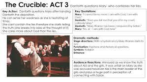 the crucible miss ryan s gcse english media act 3 4