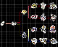 Digimon Version 1 Evolution Chart 50 Brilliant Patamon Evolution Chart Home Furniture