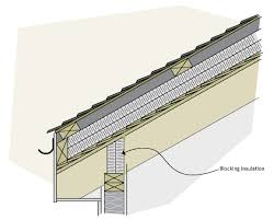 figure 525 a new insulated roof can be built over the old how to insulate a f45