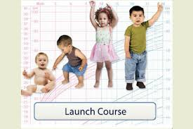 Wic Growth Charts Growth Charts Training Modules Wic Works Resource System