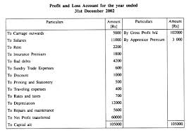 Balance Sheet Example Excel Profit And Loss Statement Monthly