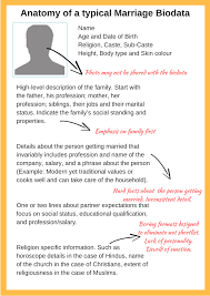 Types Of Bio Data We Redesigned The Humble Marriage Biodata Template