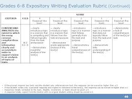 th Grade Argument Claims Writing Rubric   Common Core Standards     Par  quia de S  Sebasti  o de Guimar  es