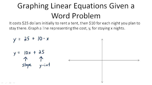 Graphing Linear Equations Word Problems Worksheet - Checks Worksheet