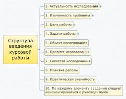 Как написать введение курсовой работы пошаговая инструкция c  Введение имеет сложную структуру которую мы с вами сейчас подробно рассмотрим на примерах в
