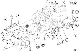chevy swapping dosent the power steering pump brackets graphic