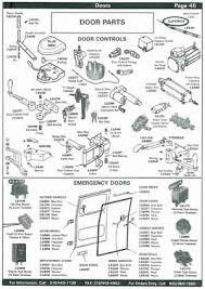 freightliner door diagram wiring diagram meta freightliner door diagram wiring diagrams bib freightliner century door latch diagram freightliner door diagram