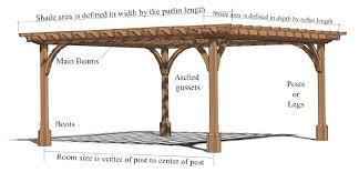 cedar pergolas and custom cedar pergola kits baldwin pergolas terminology
