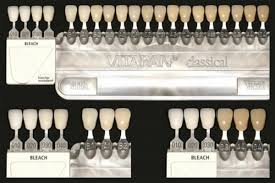 Shade Guide Teeth Shades Used By Cosmetic Dentists In