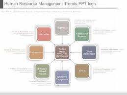 Pptx Themes Pptx Human Resource Management Trends Ppt Icon Powerpoint