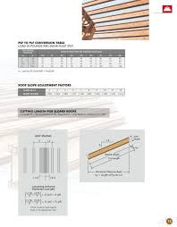 Nordic Floor Joists Hole Chart Nordic Engineered Wood Residential Design Construction Guide
