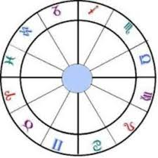 48 Faithful Astrological Chart Wheel