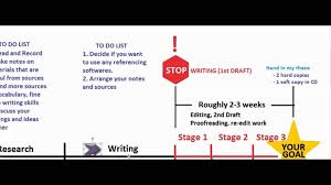 Writingis Abstract Example Good Statements Worksheet Strong ...
