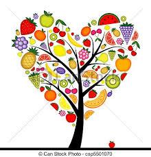 Fruit Tree Shapes  Espaliers Candelabra Fan Shape Fruit Tree Shapes
