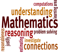 Image result for welcome to math