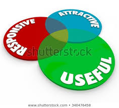 Venn Diagram Website Responsive Attractive Useful Words On Venn Stock Illustration