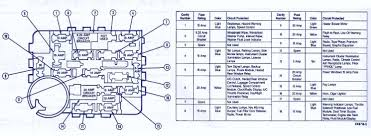 diagram 2009 smart car fuse box diagram 2009 smart car fuse box diagram ford explorer the following circuit shows about of how definition