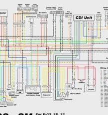 drz400 wiring diagram drz 400 wiring diagram wiring diagram portal drz 400 electrical diagram automotive wiring diagrams suzuki drz
