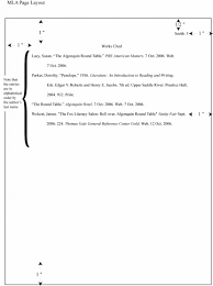Apa Annotated Bibliography Breathtaking Apa Format Annotated