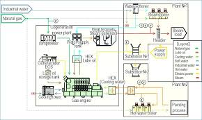 automobile wiring car wiring diagrams symbols automobile wiring automobile wiring installation of gas co generation system for automobile automobile wiring diagram symbols