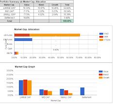 The Best Free Asset Allocation Spreadsheet