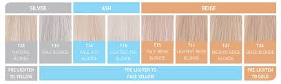 Wella Chart Wella Toners Chart All About The Gloss