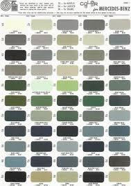 Mercedes Paint Colour Chart Well Plaid Andrewromano Vintage Mercedes Benz Color Chart