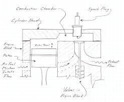 "A Critique of the ""Flathead"" or Side-Valve Engine Design 
