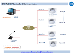 office speaker system. CMX AUDIO IP Based PA System BOQ: Office Speaker W