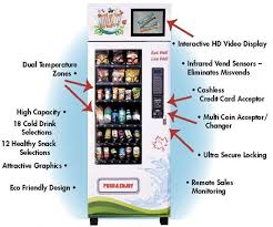 Cost Of Healthy Vending Machines Inspiration Machines Forever Healthy Vending