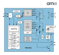 smart sensors light the way gesture recognition digikey block diagram of ams tmg4903 gesture and proximity sensing engine